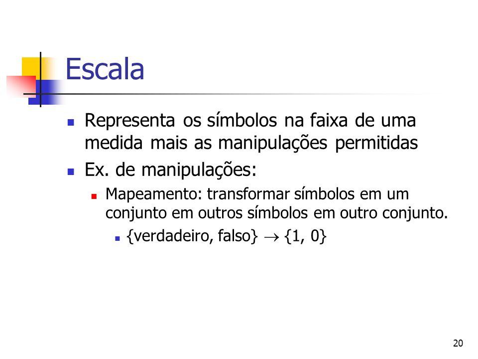 20 Escala Representa os símbolos na faixa de uma medida mais as manipulações permitidas Ex. de manipulações: Mapeamento: transformar símbolos em um co