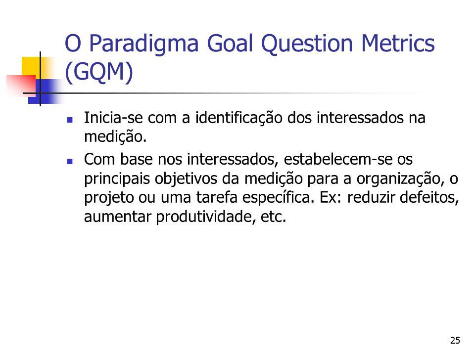 25 O Paradigma Goal Question Metrics (GQM) Inicia-se com a identificação dos interessados na medição. Com base nos interessados, estabelecem-se os pri