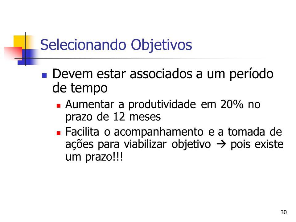 30 Selecionando Objetivos Devem estar associados a um período de tempo Aumentar a produtividade em 20% no prazo de 12 meses Facilita o acompanhamento