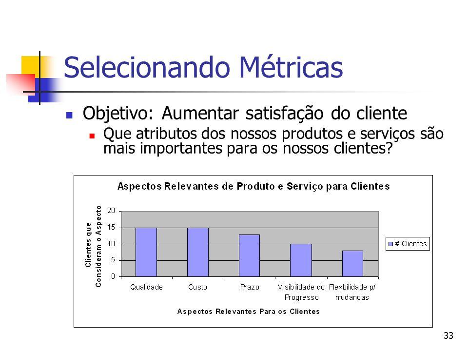 33 Selecionando Métricas Objetivo: Aumentar satisfação do cliente Que atributos dos nossos produtos e serviços são mais importantes para os nossos cli