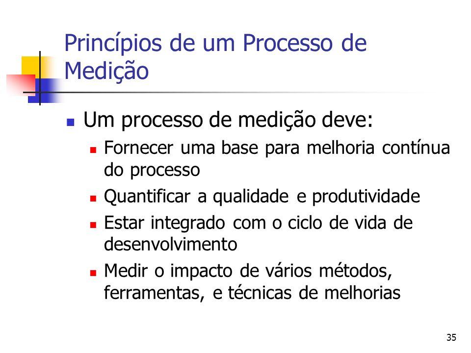 35 Princípios de um Processo de Medição Um processo de medição deve: Fornecer uma base para melhoria contínua do processo Quantificar a qualidade e pr