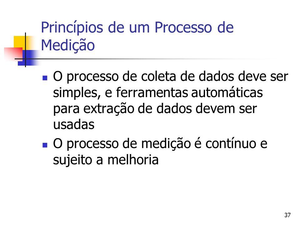 37 Princípios de um Processo de Medição O processo de coleta de dados deve ser simples, e ferramentas automáticas para extração de dados devem ser usa