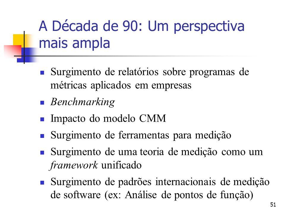 51 A Década de 90: Um perspectiva mais ampla Surgimento de relatórios sobre programas de métricas aplicados em empresas Benchmarking Impacto do modelo