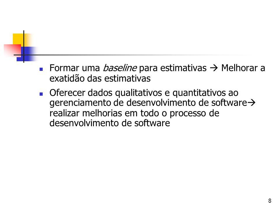29 Exemplo do uso do GQM Métricas: Número de defeitos Número de defeitos por status Número de casos de testes planejados x executados Número de requisitos testados