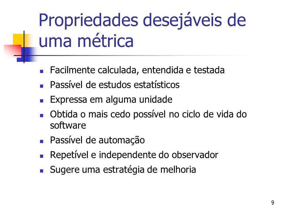 9 Propriedades desejáveis de uma métrica Facilmente calculada, entendida e testada Passível de estudos estatísticos Expressa em alguma unidade Obtida