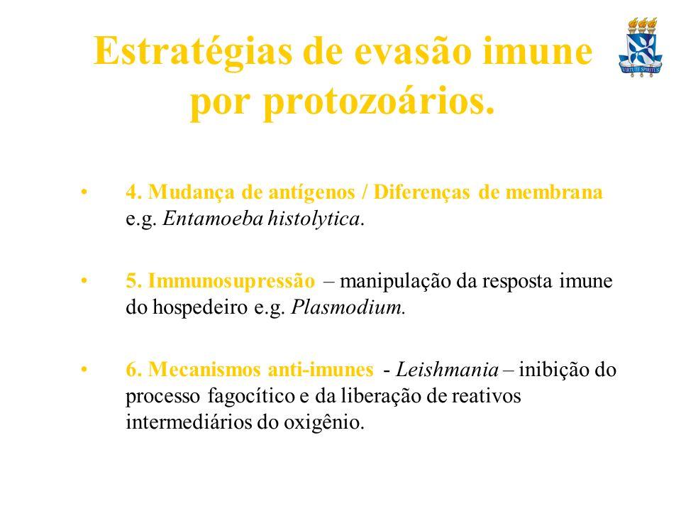 Estratégias de evasão imune por protozoários. 4. Mudança de antígenos / Diferenças de membrana e.g. Entamoeba histolytica. 5. Immunosupressão – manipu