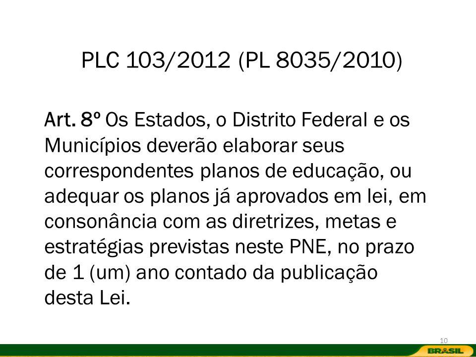 PLC 103/2012 (PL 8035/2010) Art. 8º Os Estados, o Distrito Federal e os Municípios deverão elaborar seus correspondentes planos de educação, ou adequa