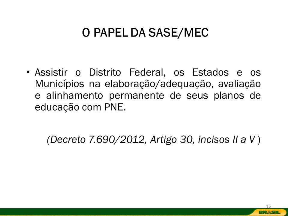 O PAPEL DA SASE/MEC Assistir o Distrito Federal, os Estados e os Municípios na elaboração/adequação, avaliação e alinhamento permanente de seus planos