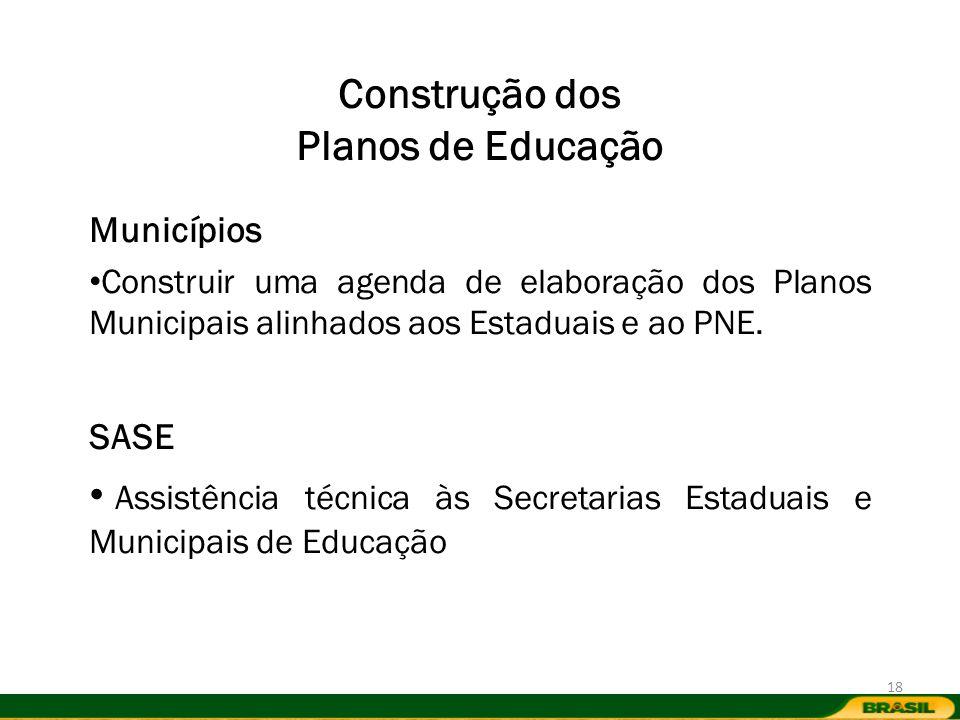 Construção dos Planos de Educação Municípios Construir uma agenda de elaboração dos Planos Municipais alinhados aos Estaduais e ao PNE. SASE Assistênc