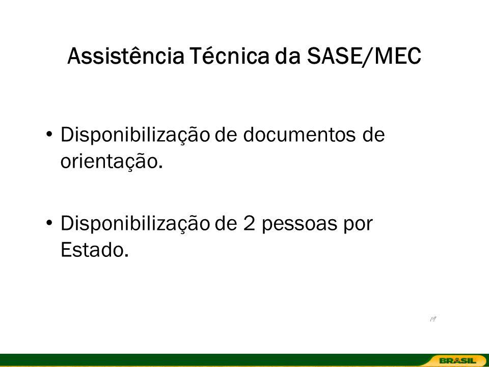 Assistência Técnica da SASE/MEC Disponibilização de documentos de orientação. Disponibilização de 2 pessoas por Estado. 19