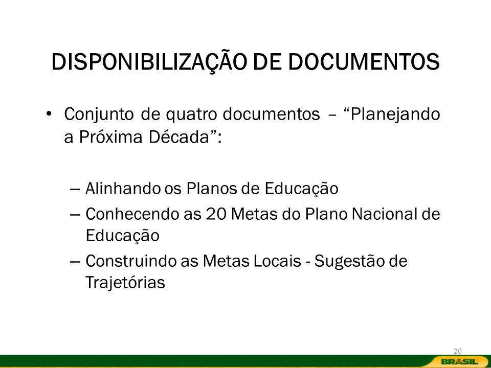 DISPONIBILIZAÇÃO DE DOCUMENTOS Conjunto de quatro documentos – Planejando a Próxima Década: – Alinhando os Planos de Educação – Conhecendo as 20 Metas