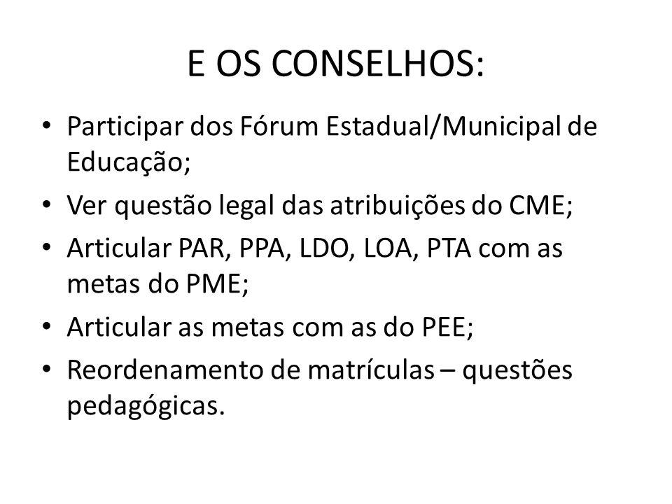 E OS CONSELHOS: Participar dos Fórum Estadual/Municipal de Educação; Ver questão legal das atribuições do CME; Articular PAR, PPA, LDO, LOA, PTA com a