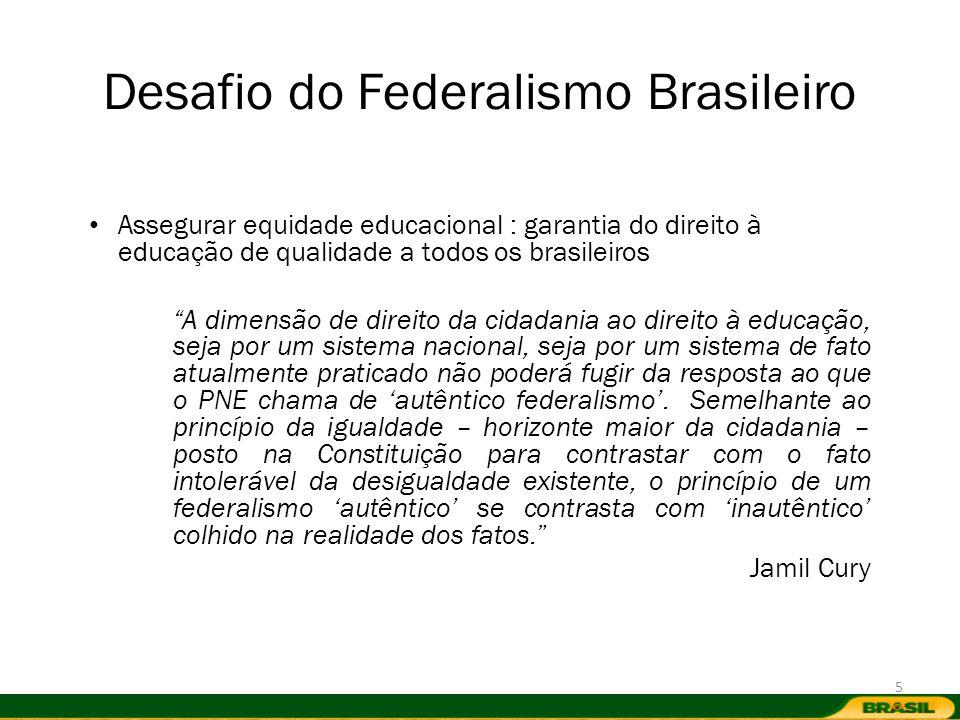 Desafio do Federalismo Brasileiro Assegurar equidade educacional : garantia do direito à educação de qualidade a todos os brasileiros A dimensão de di
