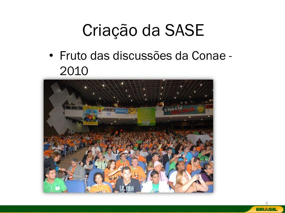Criação da SASE Fruto das discussões da Conae - 2010 6