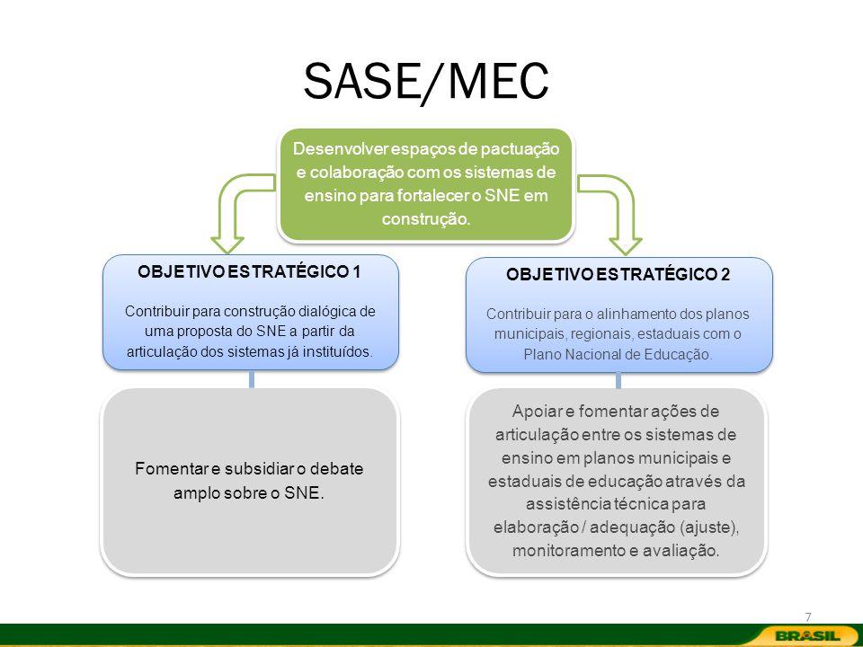 SASE/MEC Fomentar e subsidiar o debate amplo sobre o SNE. Apoiar e fomentar ações de articulação entre os sistemas de ensino em planos municipais e es