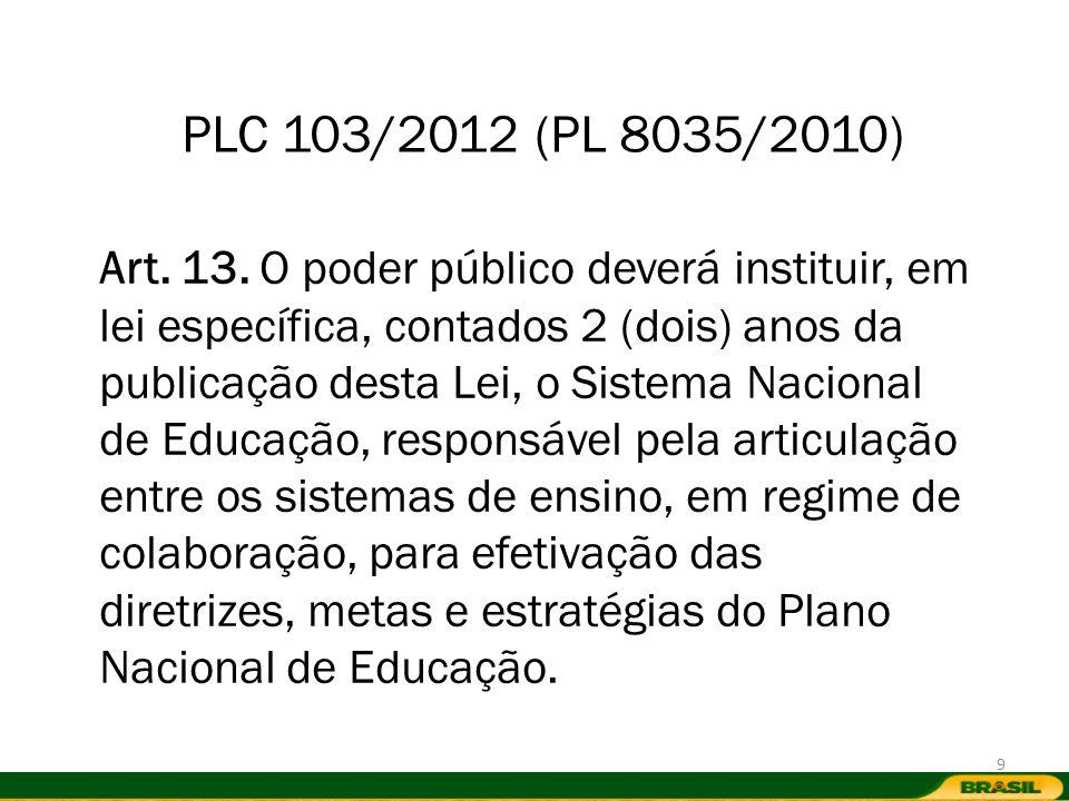 PLC 103/2012 (PL 8035/2010) Art. 13. O poder público deverá instituir, em lei específica, contados 2 (dois) anos da publicação desta Lei, o Sistema Na