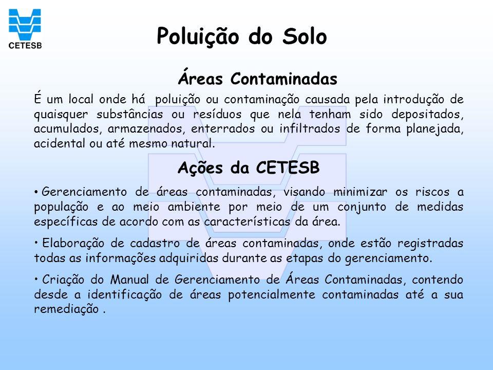 Poluição do Solo Áreas Contaminadas É um local onde há poluição ou contaminação causada pela introdução de quaisquer substâncias ou resíduos que nela