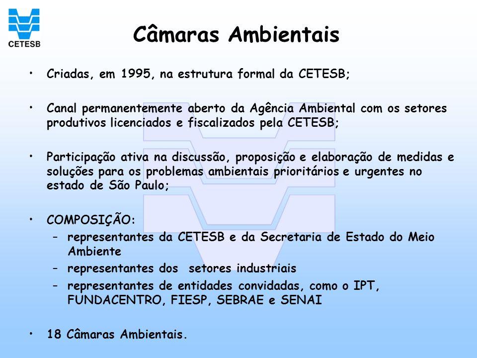 Câmaras Ambientais Criadas, em 1995, na estrutura formal da CETESB; Canal permanentemente aberto da Agência Ambiental com os setores produtivos licenc
