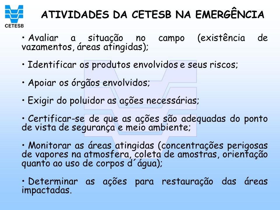 ATIVIDADES DA CETESB NA EMERGÊNCIA Avaliar a situação no campo (existência de vazamentos, áreas atingidas); Identificar os produtos envolvidos e seus