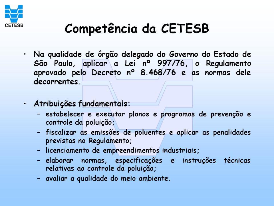 Competência da CETESB Na qualidade de órgão delegado do Governo do Estado de São Paulo, aplicar a Lei nº 997/76, o Regulamento aprovado pelo Decreto n