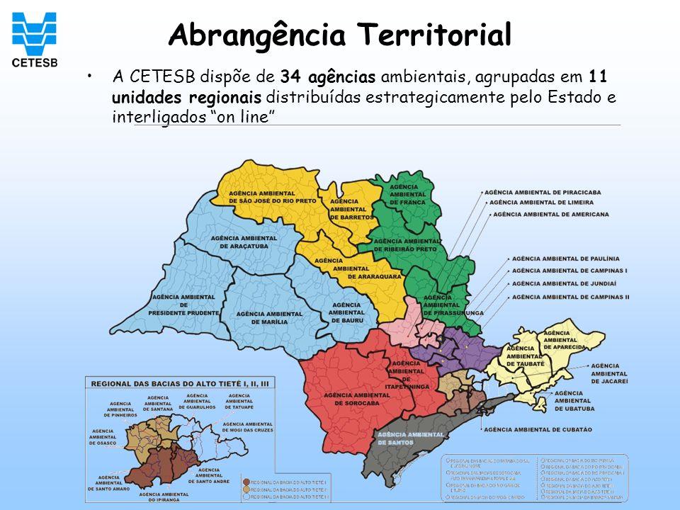 Abrangência Territorial A CETESB dispõe de 34 agências ambientais, agrupadas em 11 unidades regionais distribuídas estrategicamente pelo Estado e inte