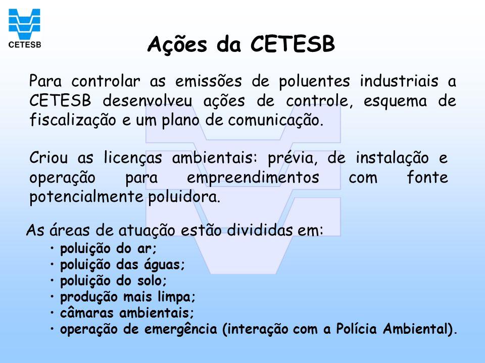 Câmaras Ambientais Criadas, em 1995, na estrutura formal da CETESB; Canal permanentemente aberto da Agência Ambiental com os setores produtivos licenciados e fiscalizados pela CETESB; Participação ativa na discussão, proposição e elaboração de medidas e soluções para os problemas ambientais prioritários e urgentes no estado de São Paulo; COMPOSIÇÃO: –representantes da CETESB e da Secretaria de Estado do Meio Ambiente –representantes dos setores industriais –representantes de entidades convidadas, como o IPT, FUNDACENTRO, FIESP, SEBRAE e SENAI 18 Câmaras Ambientais.