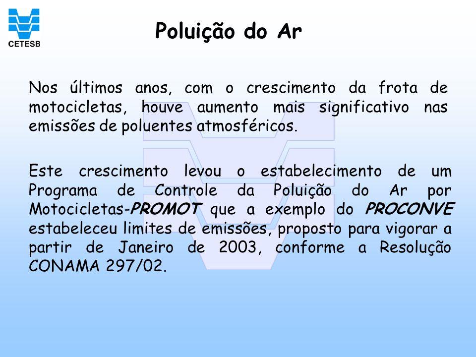 Este crescimento levou o estabelecimento de um Programa de Controle da Poluição do Ar por Motocicletas-PROMOT que a exemplo do PROCONVE estabeleceu li