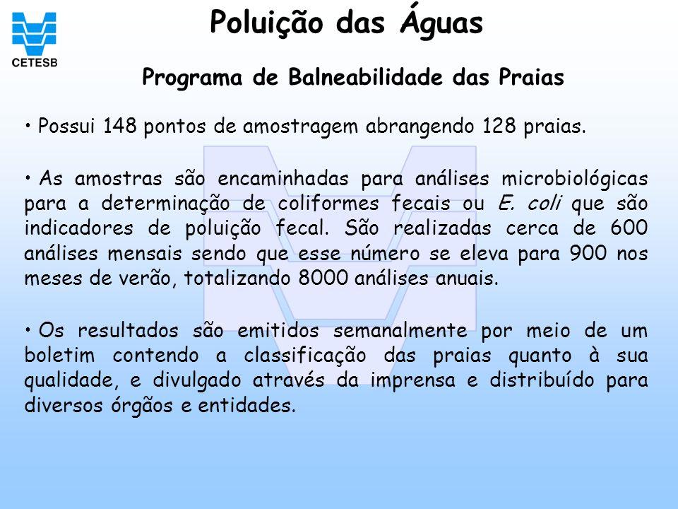 Poluição das Águas A CETESB selecionou 34 parâmetros: físicos, químicos, hidrobiológicos, microbiológicos e ecotoxicológicos que caracterizam a qualidade das águas.