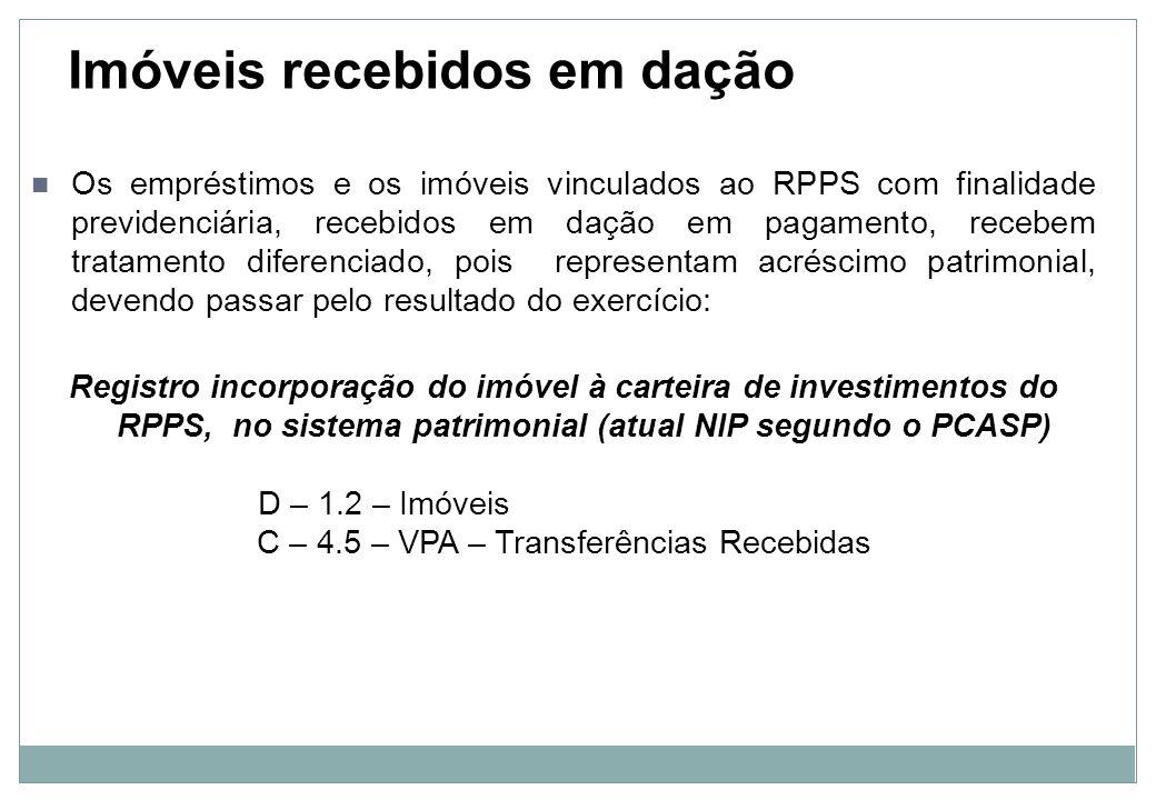 GANHOS Atualização da Carteira de Investimentos 11