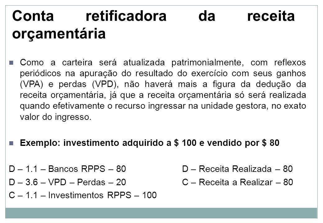 COM GANHOS Resgate da Carteira de Investimentos 23
