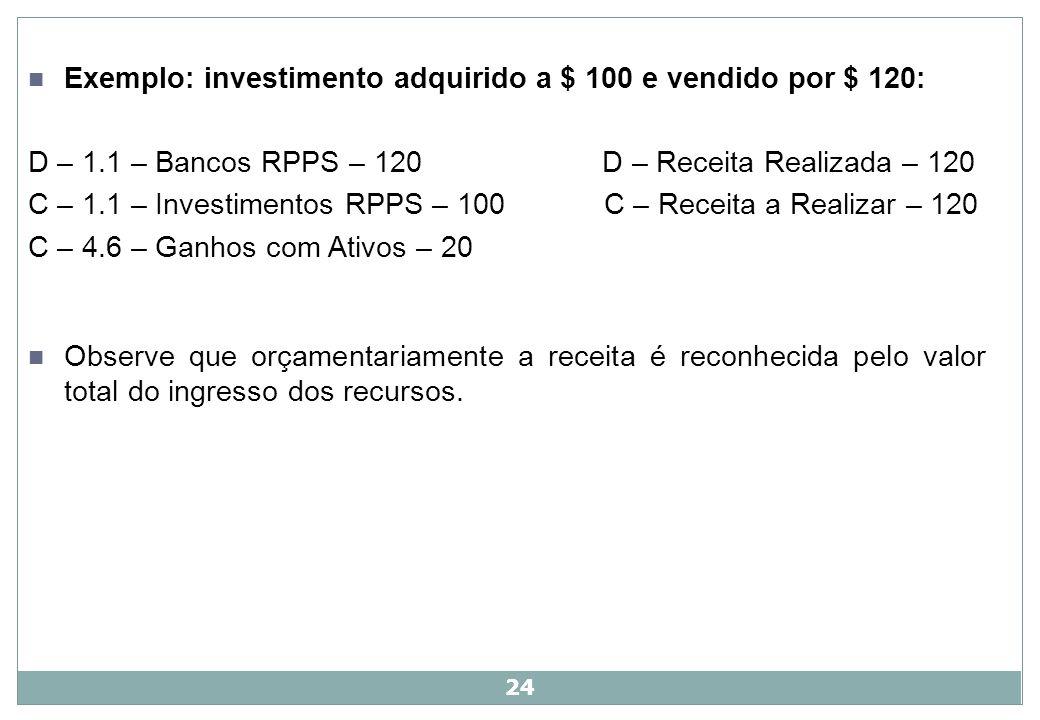 COM PERDAS Resgate da Carteira de Investimentos 25