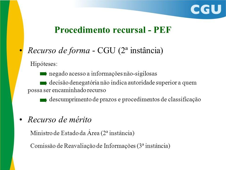 Procedimento recursal - PEF Recurso de forma - CGU (2ª instância) Hipóteses: negado acesso a informações não-sigilosas decisão denegatória não indica