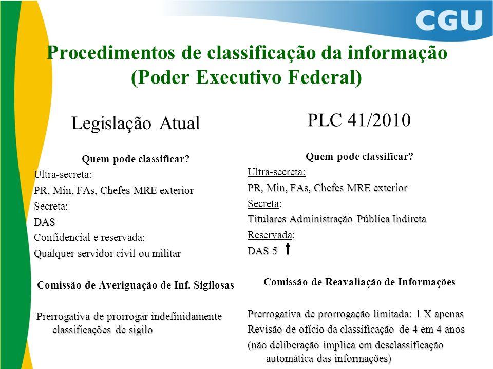 Procedimentos de classificação da informação (Poder Executivo Federal) Legislação Atual Quem pode classificar? Ultra-secreta: PR, Min, FAs, Chefes MRE