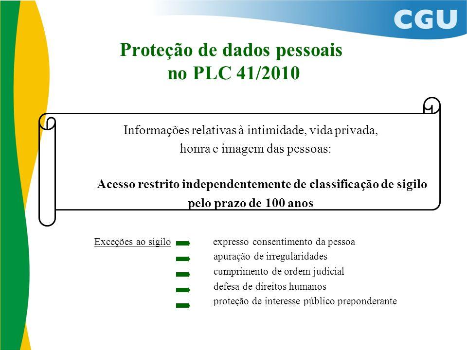 Proteção de dados pessoais no PLC 41/2010 Informações relativas à intimidade, vida privada, honra e imagem das pessoas: Acesso restrito independenteme