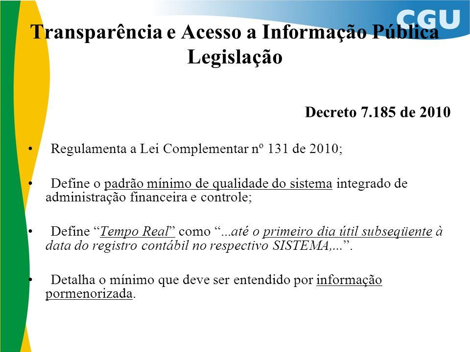 Transparência e Acesso a Informação Pública Legislação Decreto 7.185 de 2010 Regulamenta a Lei Complementar nº 131 de 2010; Define o padrão mínimo de