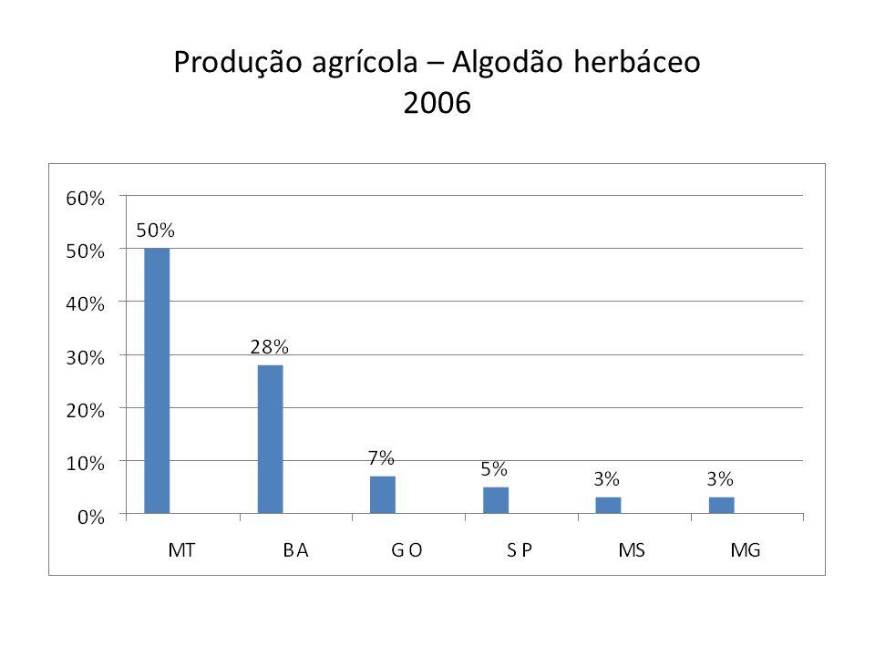 Produção agrícola – Algodão herbáceo 2006