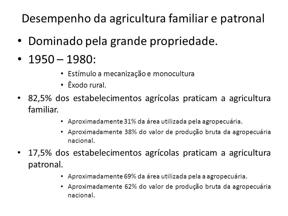 Desempenho da agricultura familiar e patronal Dominado pela grande propriedade. 1950 – 1980: Estímulo a mecanização e monocultura Êxodo rural. 82,5% d