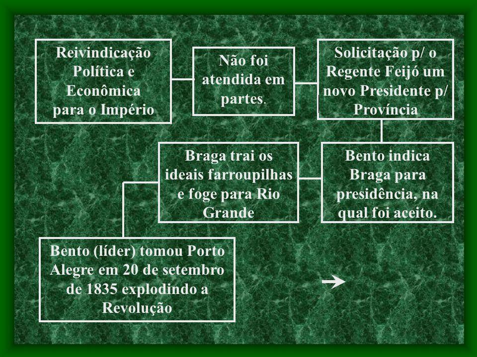 Solicitação para o Império nomeação do Dep.José Ribeiro para presidente da província.
