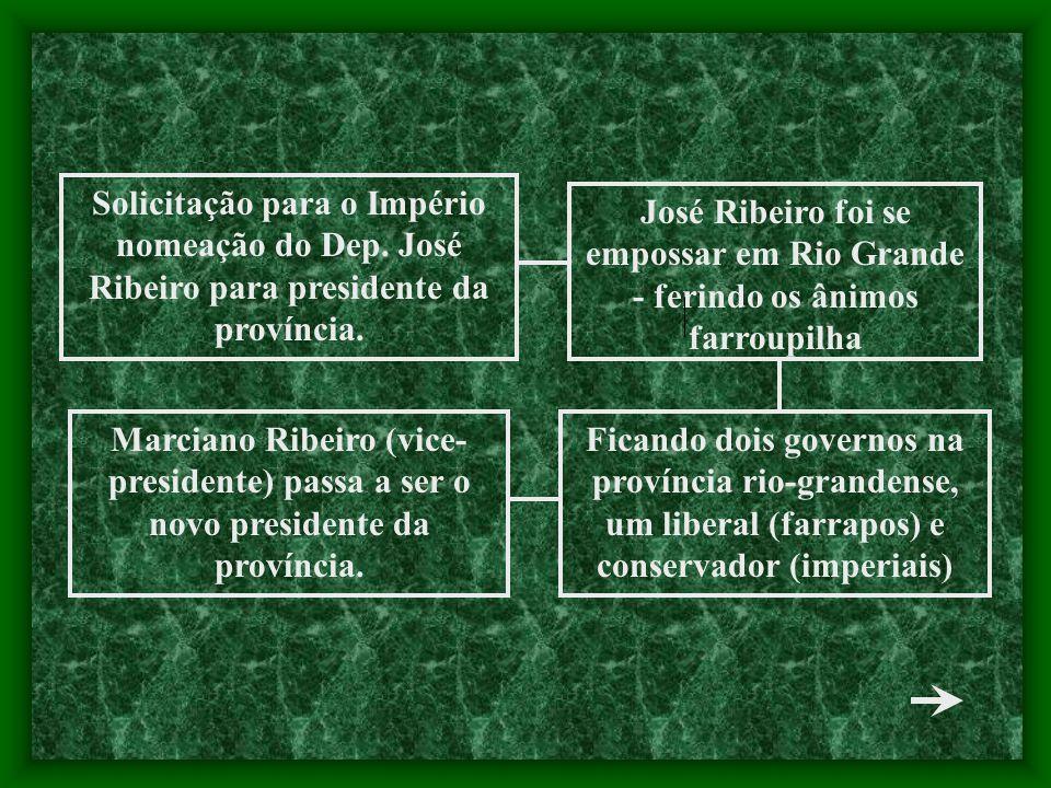 Solicitação para o Império nomeação do Dep. José Ribeiro para presidente da província. José Ribeiro foi se empossar em Rio Grande - ferindo os ânimos