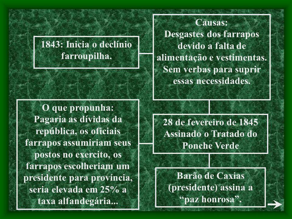 1843: Inicia o declínio farroupilha. Causas: Desgastes dos farrapos devido a falta de alimentação e vestimentas. Sem verbas para suprir essas necessid
