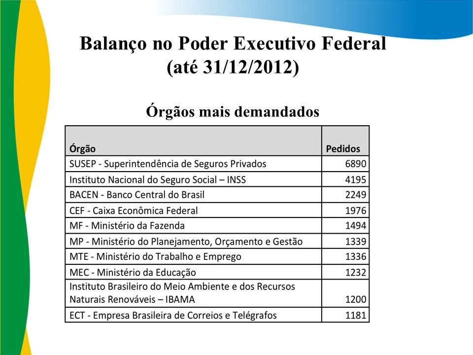 Balanço no Poder Executivo Federal (até 31/12/2012) Órgãos mais demandados