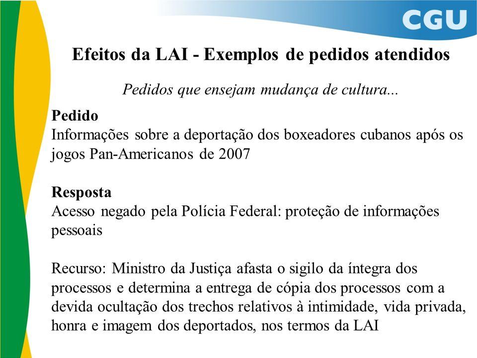 Efeitos da LAI - Exemplos de pedidos atendidos Pedidos que ensejam mudança de cultura...