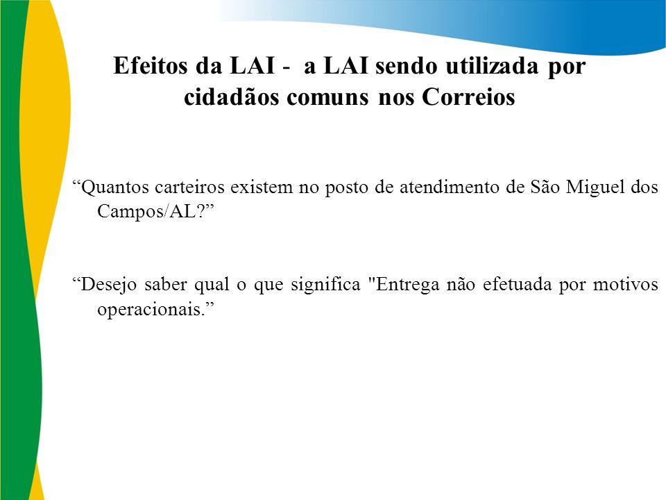 Efeitos da LAI - a LAI sendo utilizada por cidadãos comuns nos Correios Quantos carteiros existem no posto de atendimento de São Miguel dos Campos/AL.