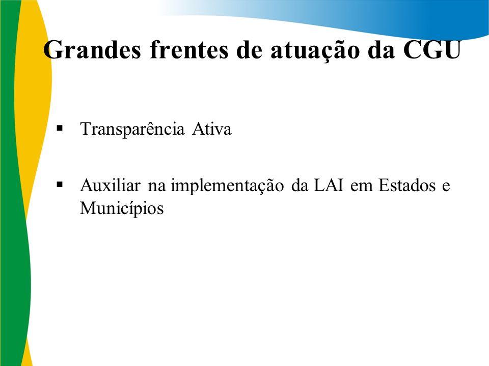 Grandes frentes de atuação da CGU Transparência Ativa Auxiliar na implementação da LAI em Estados e Municípios