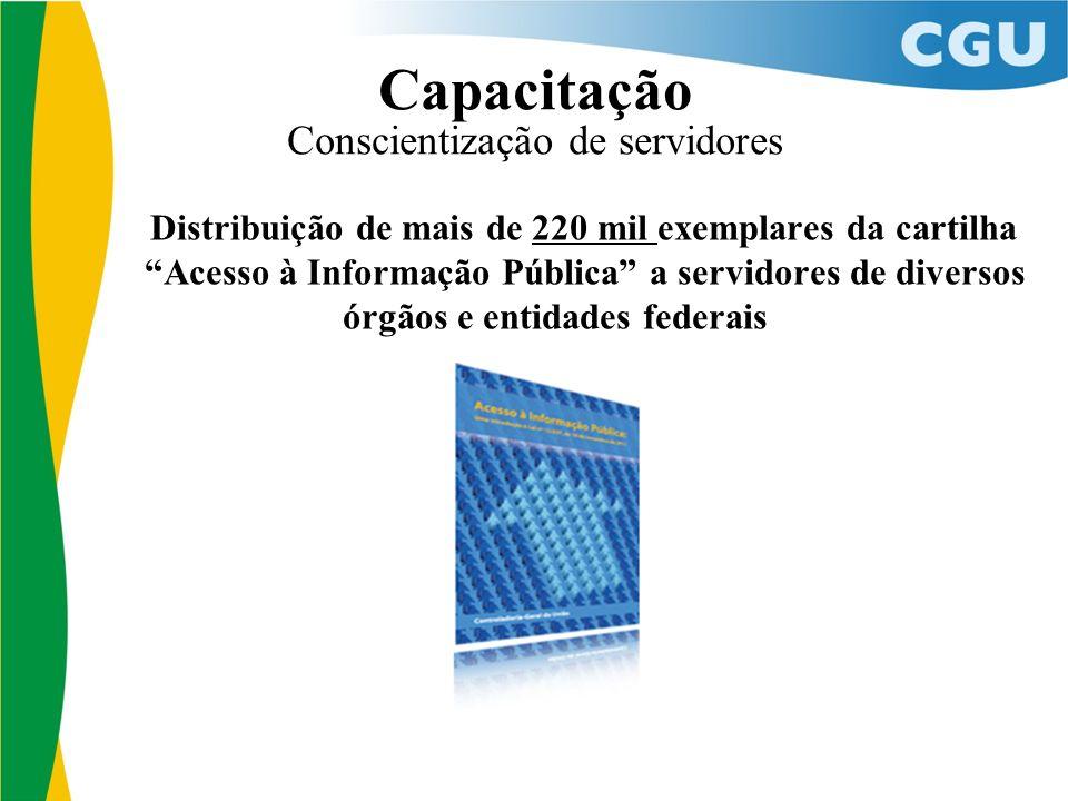Distribuição de mais de 220 mil exemplares da cartilhaAcesso à Informação Pública a servidores de diversos órgãos e entidades federais Capacitação Conscientização de servidores