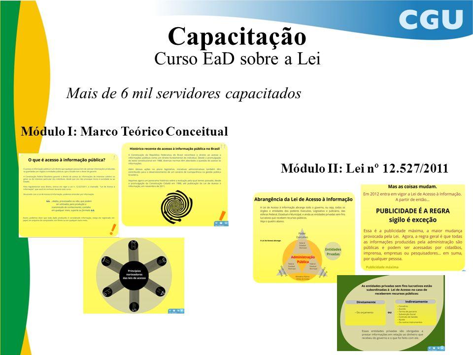 Mais de 6 mil servidores capacitados Módulo I: Marco Teórico Conceitual Módulo II: Lei nº 12.527/2011 Capacitação Curso EaD sobre a Lei
