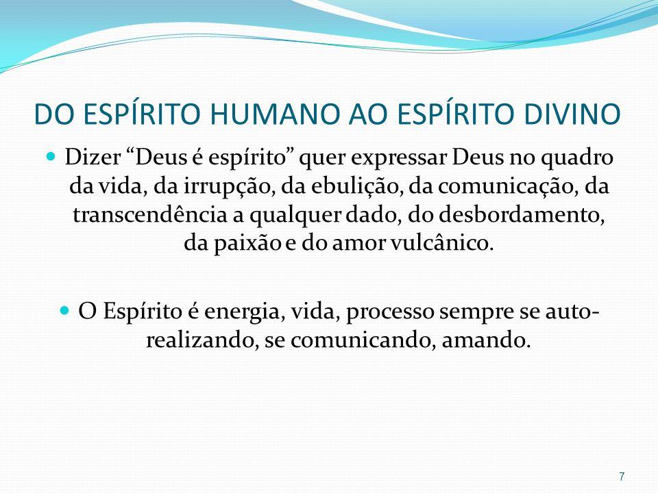 DO ESPÍRITO HUMANO AO ESPÍRITO DIVINO Dizer Deus é espírito quer expressar Deus no quadro da vida, da irrupção, da ebulição, da comunicação, da transc