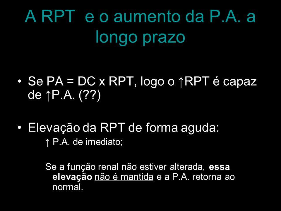 A RPT e o aumento da P.A. a longo prazo Se PA = DC x RPT, logo o RPT é capaz de P.A. (??) Elevação da RPT de forma aguda: P.A. de imediato; Se a funçã