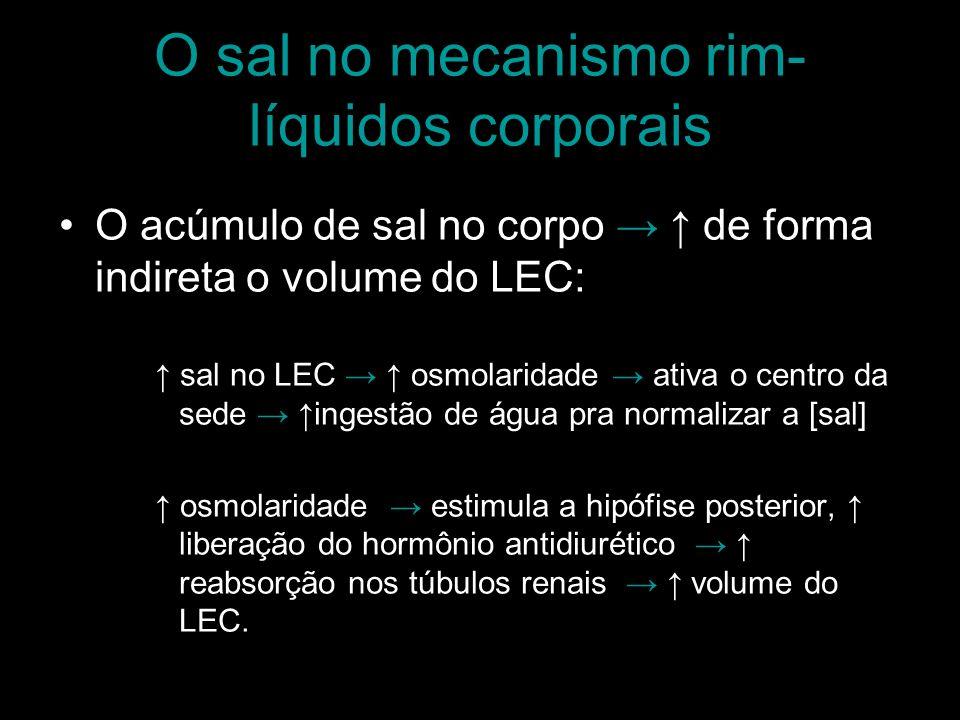 O sal no mecanismo rim- líquidos corporais O acúmulo de sal no corpo de forma indireta o volume do LEC: sal no LEC osmolaridade ativa o centro da sede