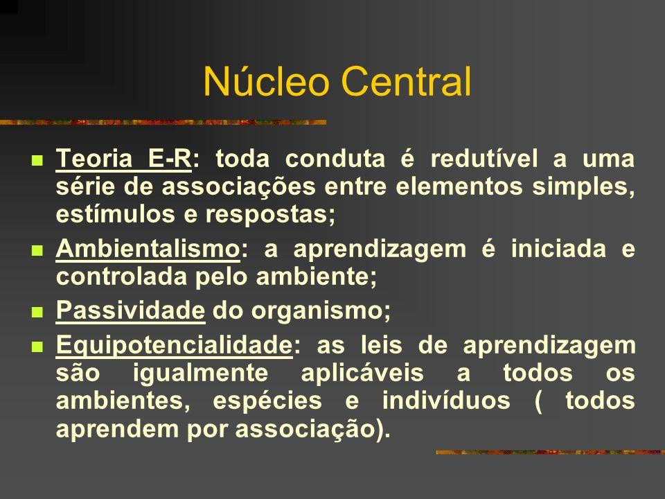 Núcleo Central Teoria E-R: toda conduta é redutível a uma série de associações entre elementos simples, estímulos e respostas; Ambientalismo: a aprend